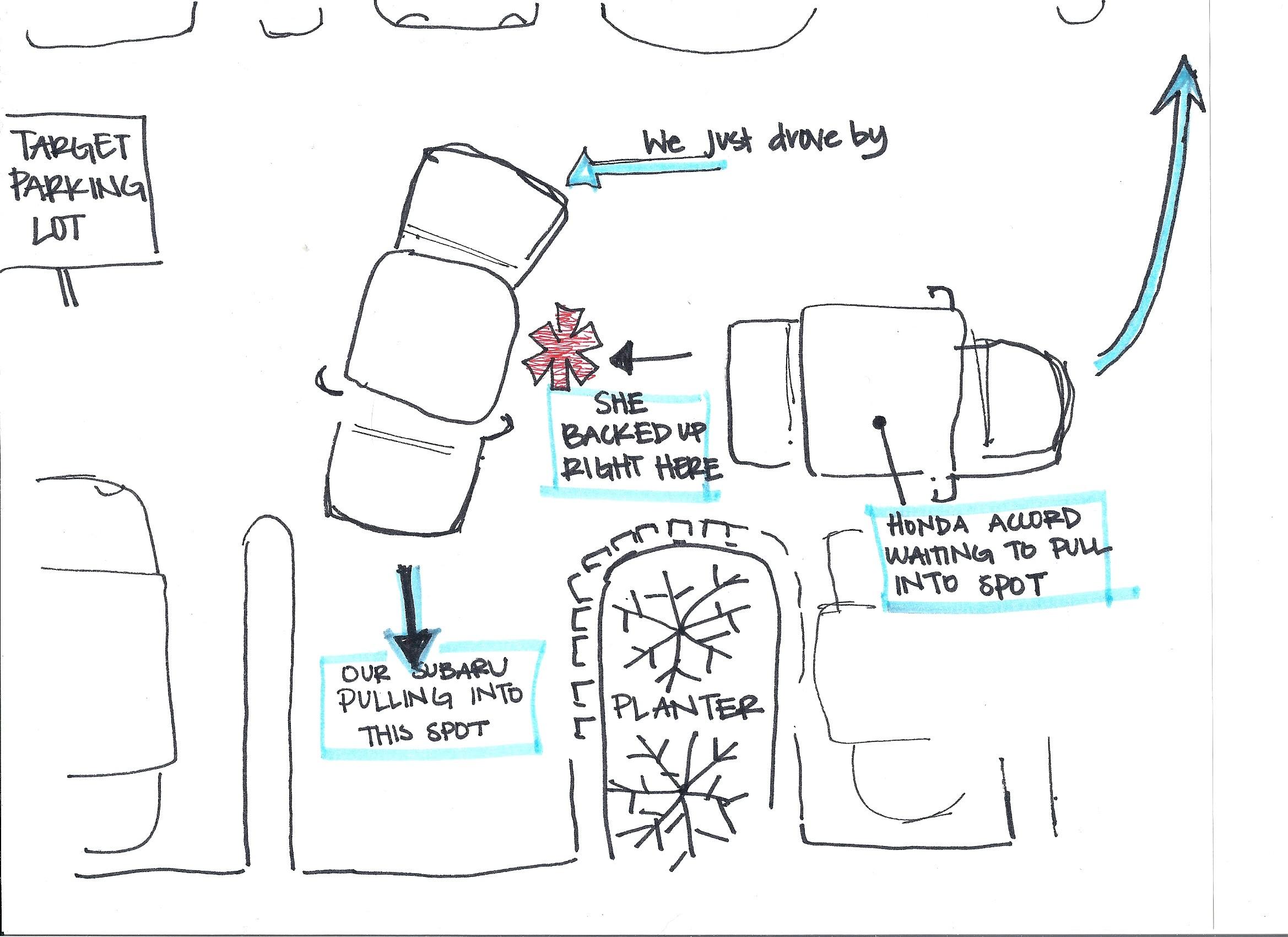 100+ [ Car Diagram Software ] | conceptdraw samples diagrams ...